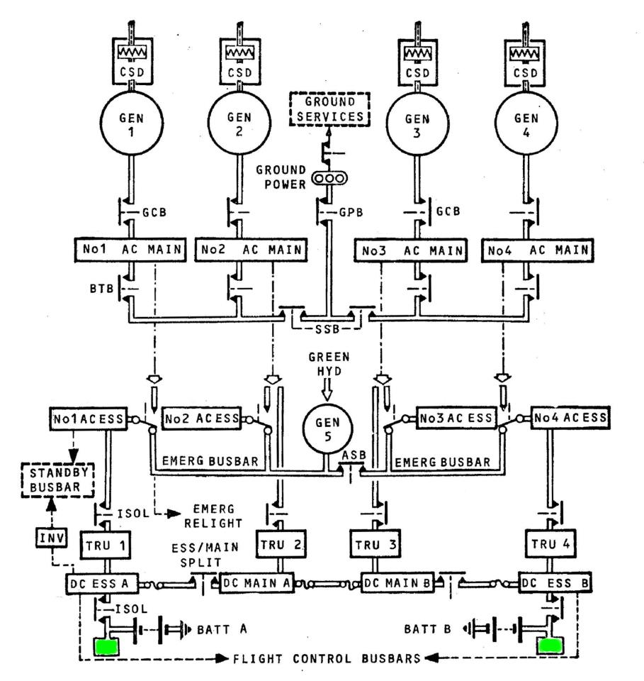 Wiring Diagrams For Aircraft Generators Backup Generator Save Concorde Group Avionics Relays